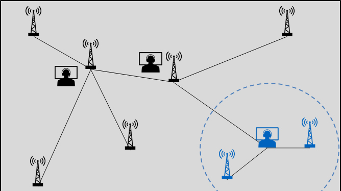 HOW-TO-GUARANTEE-FULL-LOCAL-COMMUNICATIONS-ON-A-REGIONAL-NETWORK